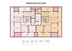 B Block Roof Plan